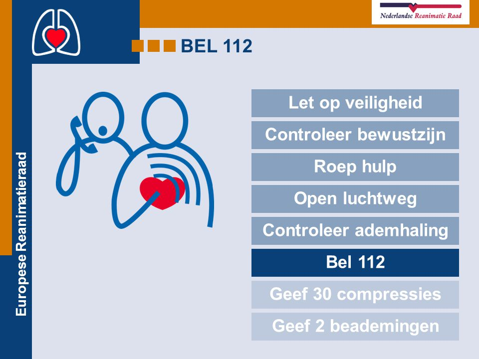 Let op veiligheid Controleer bewustzijn Roep hulp Open luchtweg Controleer ademhaling Bel 112 Geef 30 compressies Geef 2 beademingen BEL 112