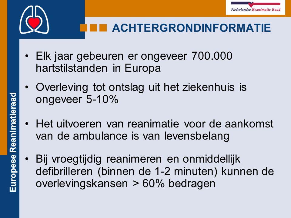 Europese Reanimatieraad ACHTERGRONDINFORMATIE Elk jaar gebeuren er ongeveer 700.000 hartstilstanden in Europa Overleving tot ontslag uit het ziekenhui