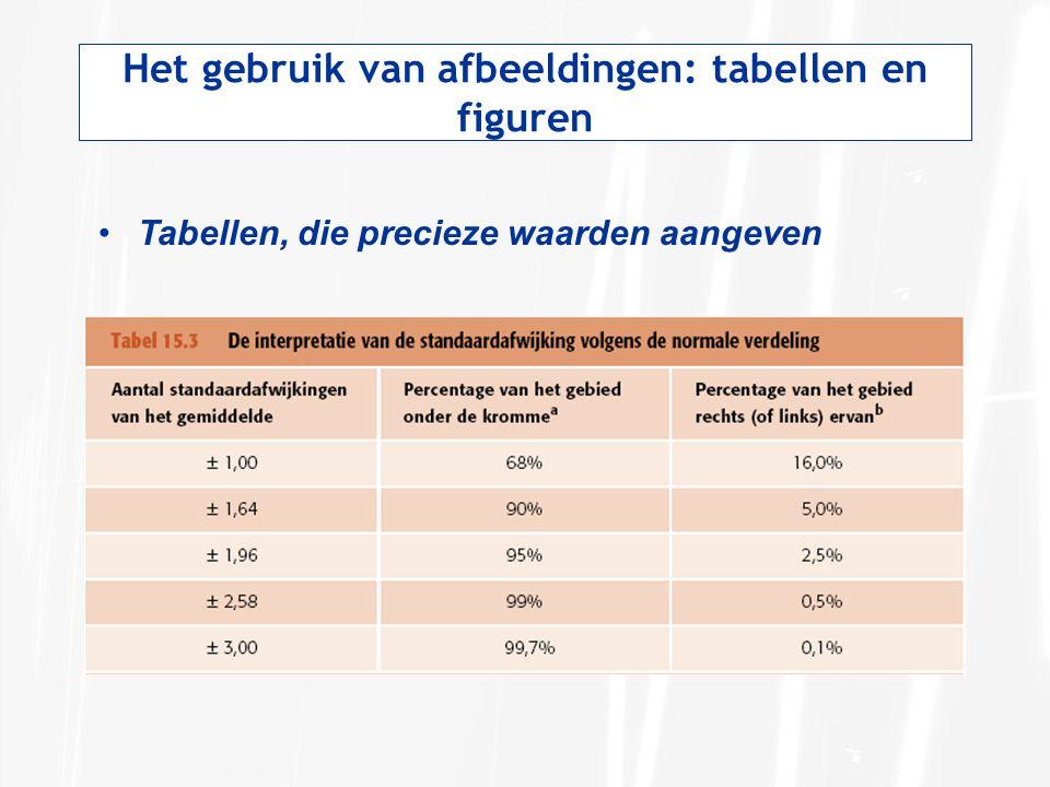 Het gebruik van afbeeldingen: tabellen en figuren Tabellen, die precieze waarden aangeven