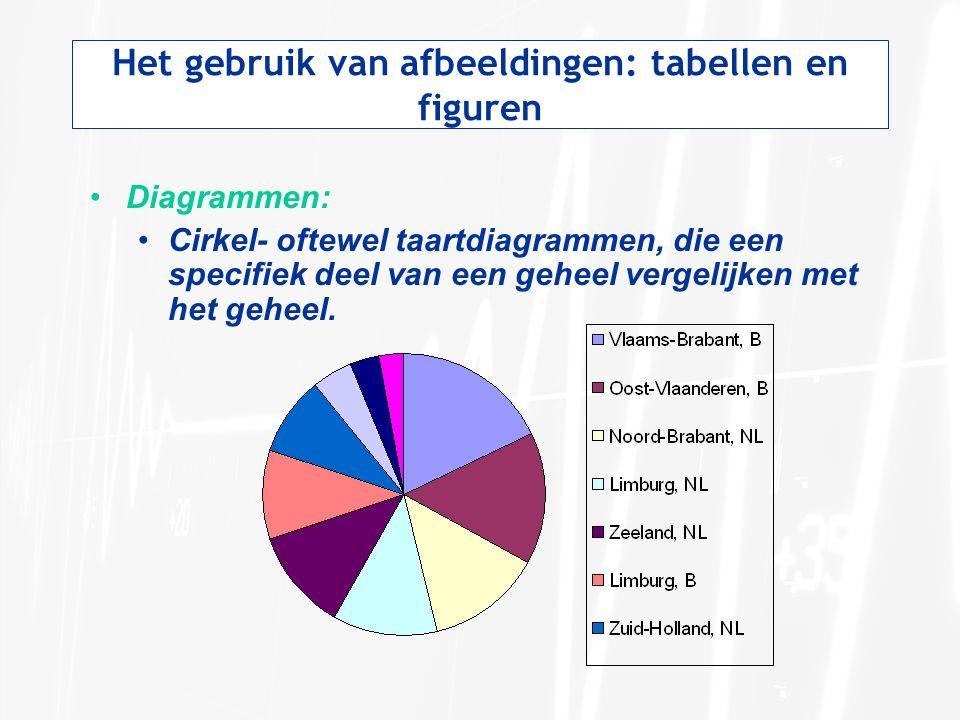Het gebruik van afbeeldingen: tabellen en figuren Diagrammen: Cirkel- oftewel taartdiagrammen, die een specifiek deel van een geheel vergelijken met h