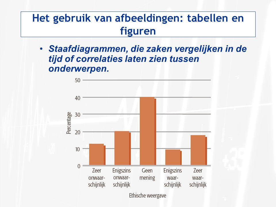 Het gebruik van afbeeldingen: tabellen en figuren Staafdiagrammen, die zaken vergelijken in de tijd of correlaties laten zien tussen onderwerpen.