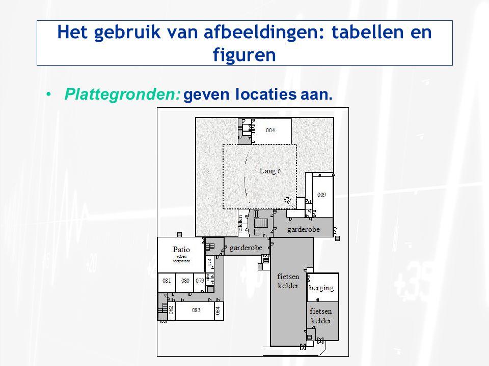 Het gebruik van afbeeldingen: tabellen en figuren Plattegronden: geven locaties aan.