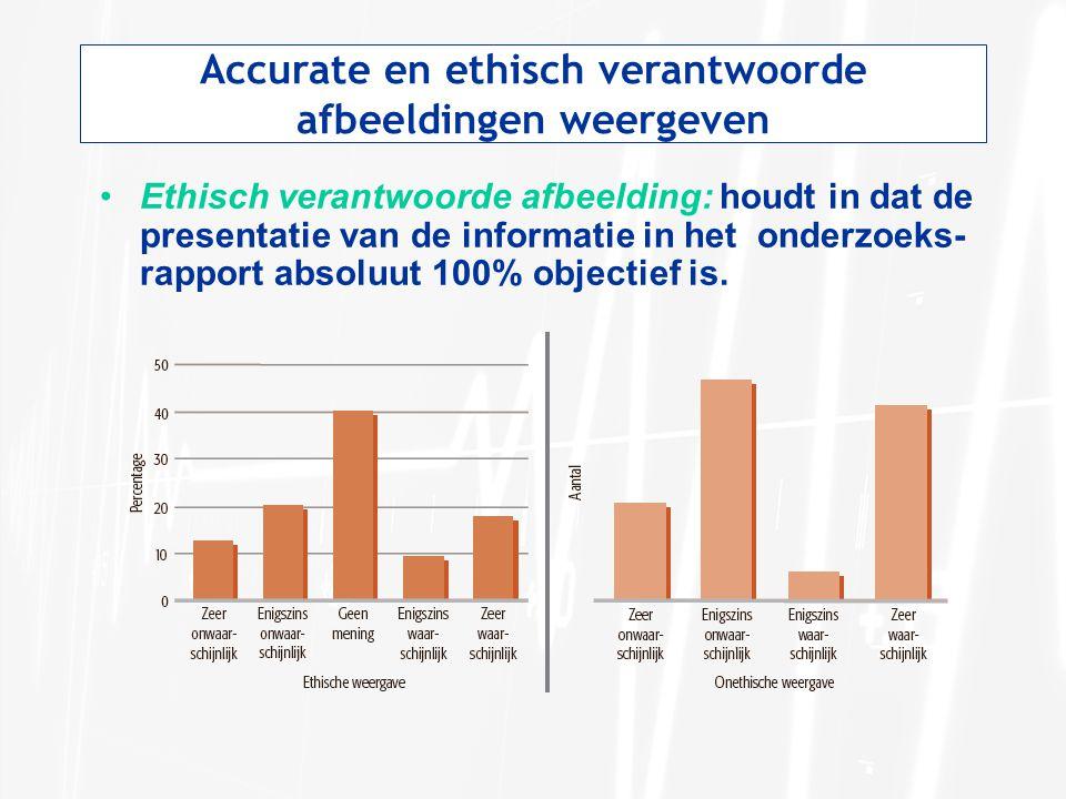 Accurate en ethisch verantwoorde afbeeldingen weergeven Ethisch verantwoorde afbeelding: houdt in dat de presentatie van de informatie in het onderzoe