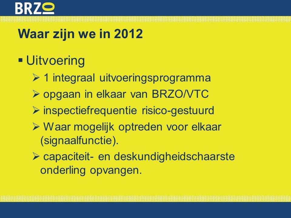 Waar zijn we in 2012  Uitvoering  1 integraal uitvoeringsprogramma  opgaan in elkaar van BRZO/VTC  inspectiefrequentie risico-gestuurd  Waar moge
