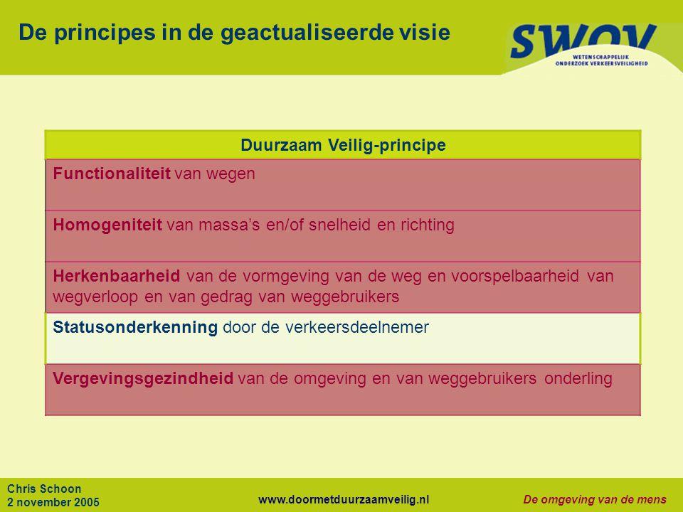 www.doormetduurzaamveilig.nlDe omgeving van de mens Chris Schoon 2 november 2005 De principes in de geactualiseerde visie Duurzaam Veilig-principe Fun