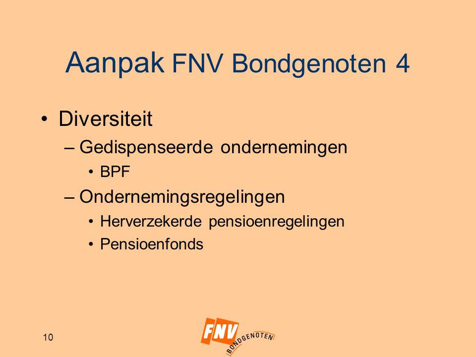 10 Aanpak FNV Bondgenoten 4 Diversiteit –Gedispenseerde ondernemingen BPF –Ondernemingsregelingen Herverzekerde pensioenregelingen Pensioenfonds