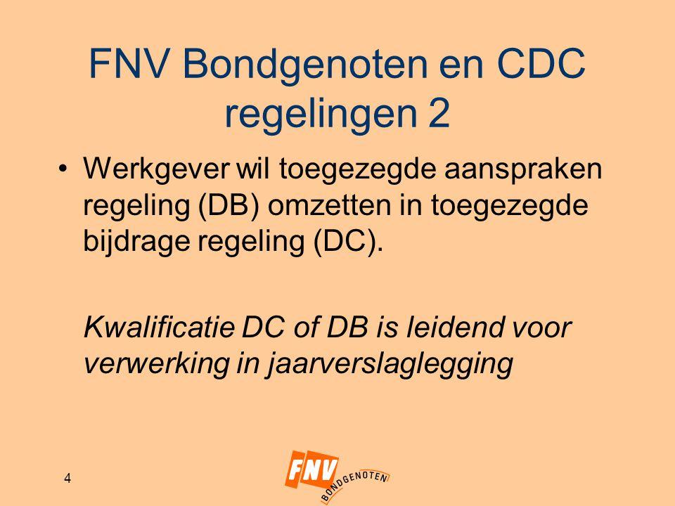 4 FNV Bondgenoten en CDC regelingen 2 Werkgever wil toegezegde aanspraken regeling (DB) omzetten in toegezegde bijdrage regeling (DC). Kwalificatie DC