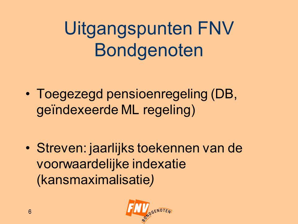 6 Uitgangspunten FNV Bondgenoten Toegezegd pensioenregeling (DB, geïndexeerde ML regeling) Streven: jaarlijks toekennen van de voorwaardelijke indexat