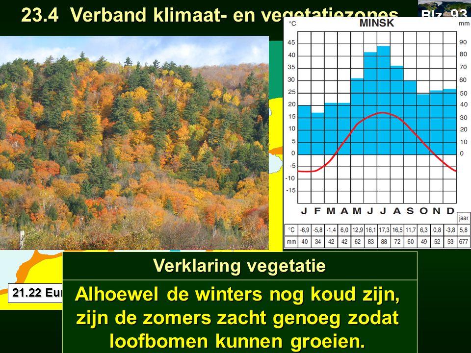 21.22 Europa klimaat MM 23.4 Verband klimaat- en vegetatiezones 23.4 Verband klimaat- en vegetatiezones Meridiaan 1 Meridiaan 1 Blz. 93 53°N 27°O 234