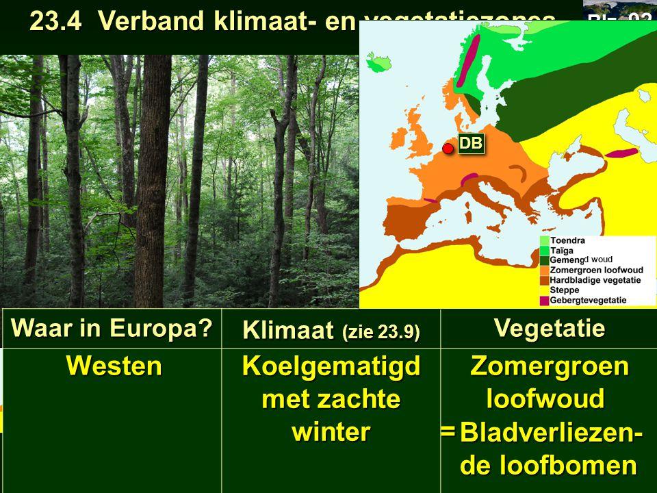 21.22 Europa klimaat DBDB 23.4 Verband klimaat- en vegetatiezones 23.4 Verband klimaat- en vegetatiezones Meridiaan 1 Meridiaan 1 Blz. 92 52°N 5°O 2 m