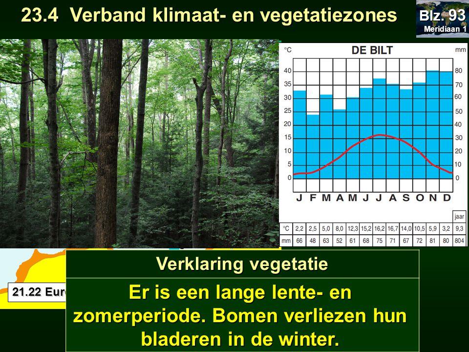 21.22 Europa klimaat DBDB 23.4 Verband klimaat- en vegetatiezones 23.4 Verband klimaat- en vegetatiezones Meridiaan 1 Meridiaan 1 Blz. 93 52°N 5°O 2 m