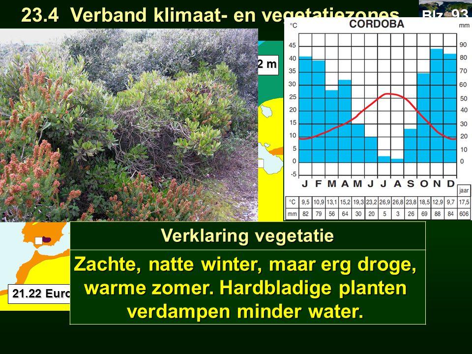 21.22 Europa klimaat 23.4 Verband klimaat- en vegetatiezones 23.4 Verband klimaat- en vegetatiezones Meridiaan 1 Meridiaan 1 Blz. 93 52°N 5°O 2 m Verk