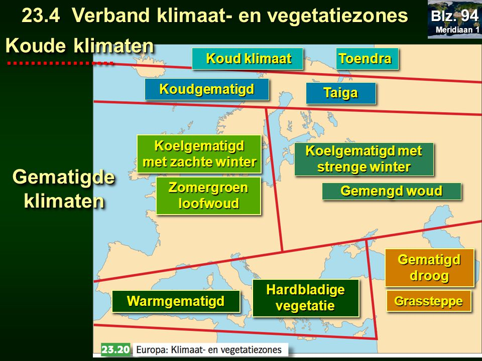 23.4 Verband klimaat- en vegetatiezones 23.4 Verband klimaat- en vegetatiezones Meridiaan 1 Meridiaan 1 Blz. 94 Koud klimaat Koud klimaat Koudgematigd