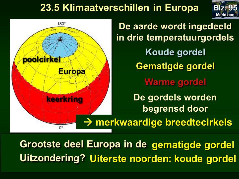 De aarde wordt ingedeeld in drie temperatuurgordels De gordels worden begrensd door Koude gordel Gematigde gordel Warme gordel keerkringkeerkringpoolc