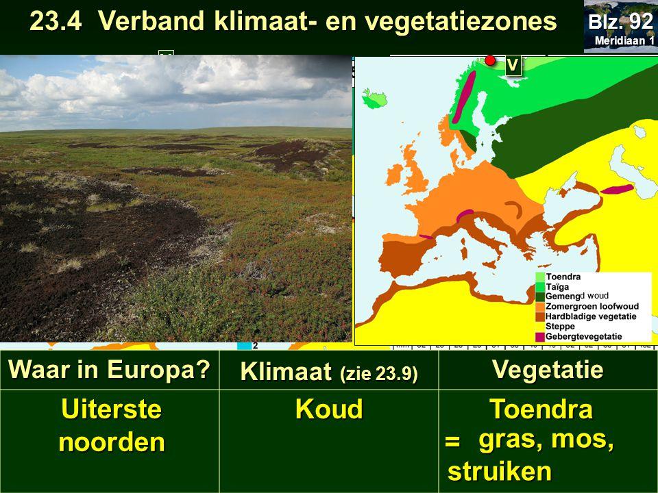 21.22 Europa klimaat VV 70°N 31°O 15m 23.4 Verband klimaat- en vegetatiezones 23.4 Verband klimaat- en vegetatiezones Waar in Europa? Klimaat (zie 23.