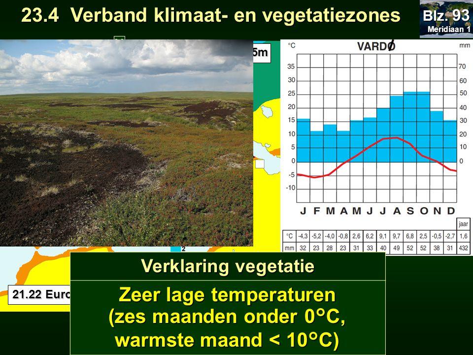 21.22 Europa klimaat VV 70°N 31°O 15m 23.4 Verband klimaat- en vegetatiezones 23.4 Verband klimaat- en vegetatiezones Verklaring vegetatie Zeer lage t