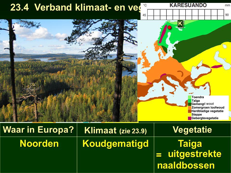 21.22 Europa klimaat KK 23.4 Verband klimaat- en vegetatiezones 23.4 Verband klimaat- en vegetatiezones Waar in Europa? Klimaat (zie 23.9) VegetatieKo