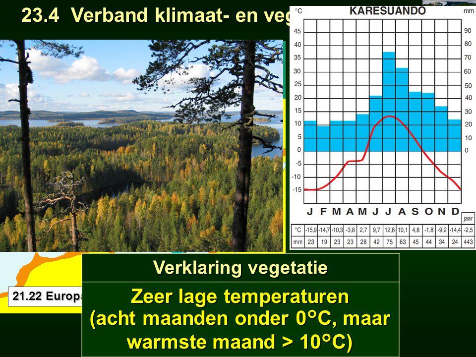 21.22 Europa klimaat KK 23.4 Verband klimaat- en vegetatiezones 23.4 Verband klimaat- en vegetatiezones Meridiaan 1 Meridiaan 1 Blz. 29 68°N 22°O 327m