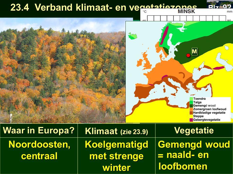 21.22 Europa klimaat MM 23.4 Verband klimaat- en vegetatiezones 23.4 Verband klimaat- en vegetatiezones Meridiaan 1 Meridiaan 1 Blz. 92 Waar in Europa