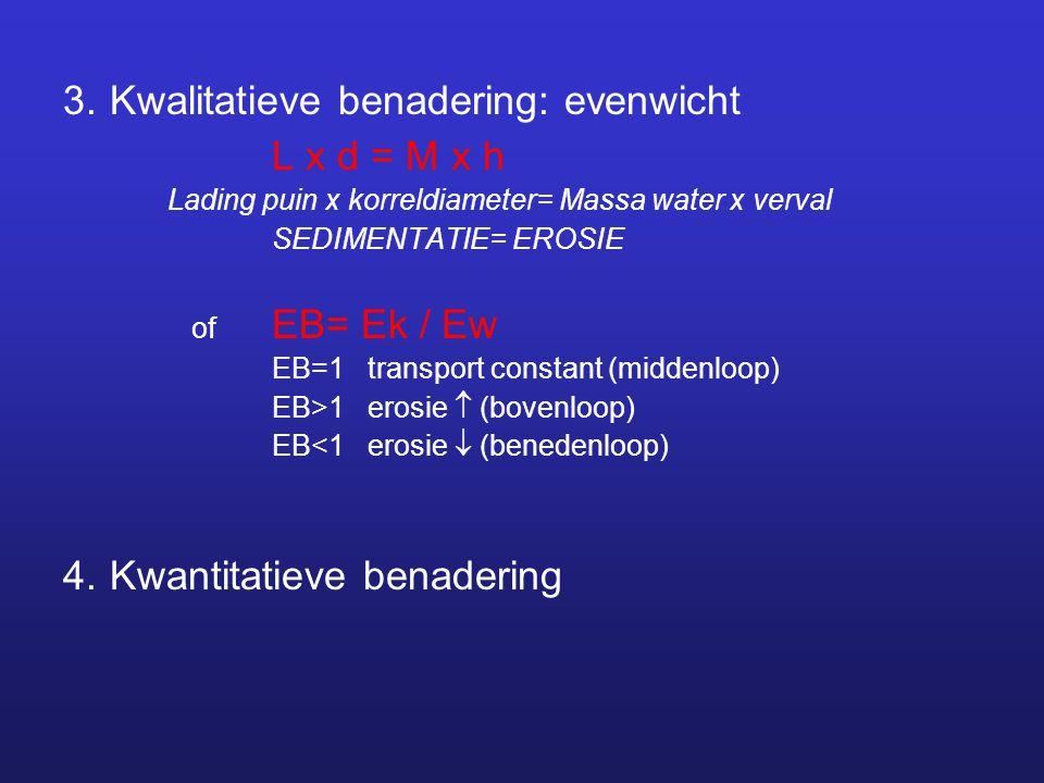 3. Kwalitatieve benadering: evenwicht L x d = M x h Lading puin x korreldiameter= Massa water x verval SEDIMENTATIE= EROSIE of EB= Ek / Ew EB=1 transp