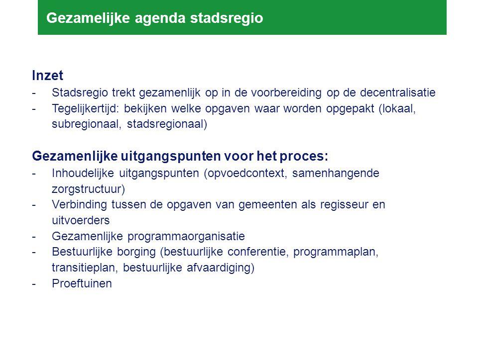 Gezamelijke agenda stadsregio Inzet - Stadsregio trekt gezamenlijk op in de voorbereiding op de decentralisatie - Tegelijkertijd: bekijken welke opgav