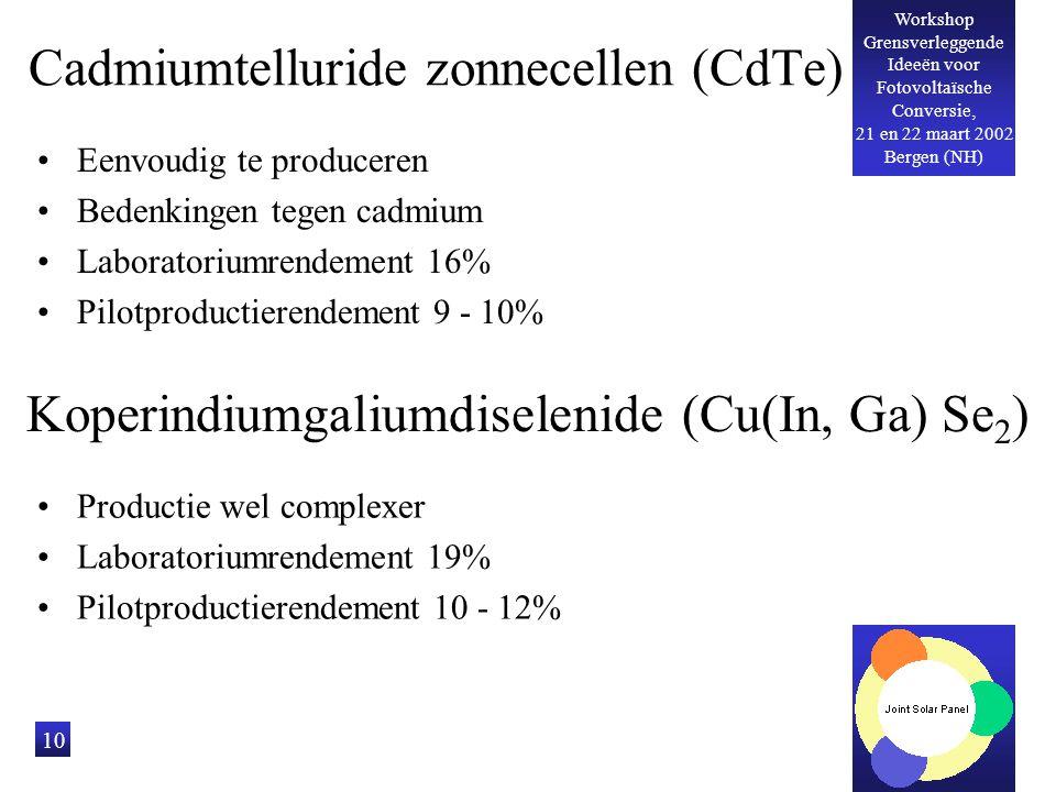 Workshop Grensverleggende Ideeën voor Fotovoltaïsche Conversie, 21 en 22 maart 2002 Bergen (NH) 10 Cadmiumtelluride zonnecellen (CdTe) Eenvoudig te pr