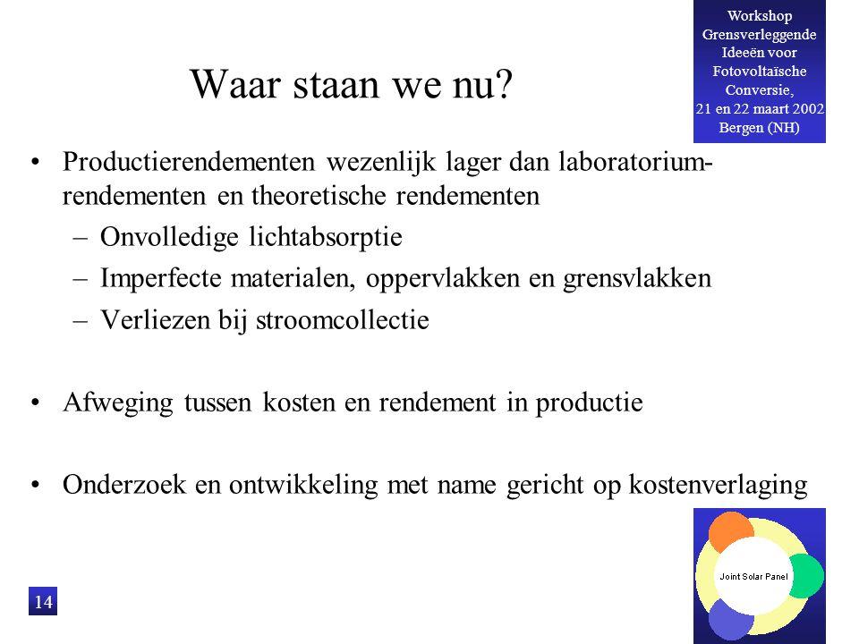 Workshop Grensverleggende Ideeën voor Fotovoltaïsche Conversie, 21 en 22 maart 2002 Bergen (NH) 14 Waar staan we nu? Productierendementen wezenlijk la