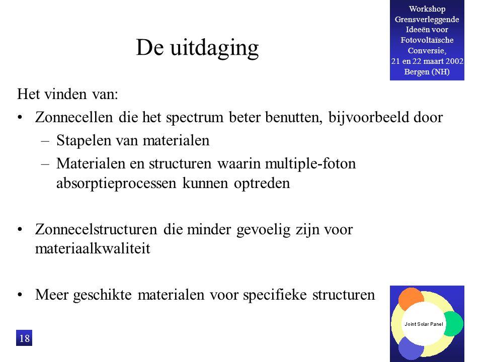 Workshop Grensverleggende Ideeën voor Fotovoltaïsche Conversie, 21 en 22 maart 2002 Bergen (NH) 18 De uitdaging Het vinden van: Zonnecellen die het sp