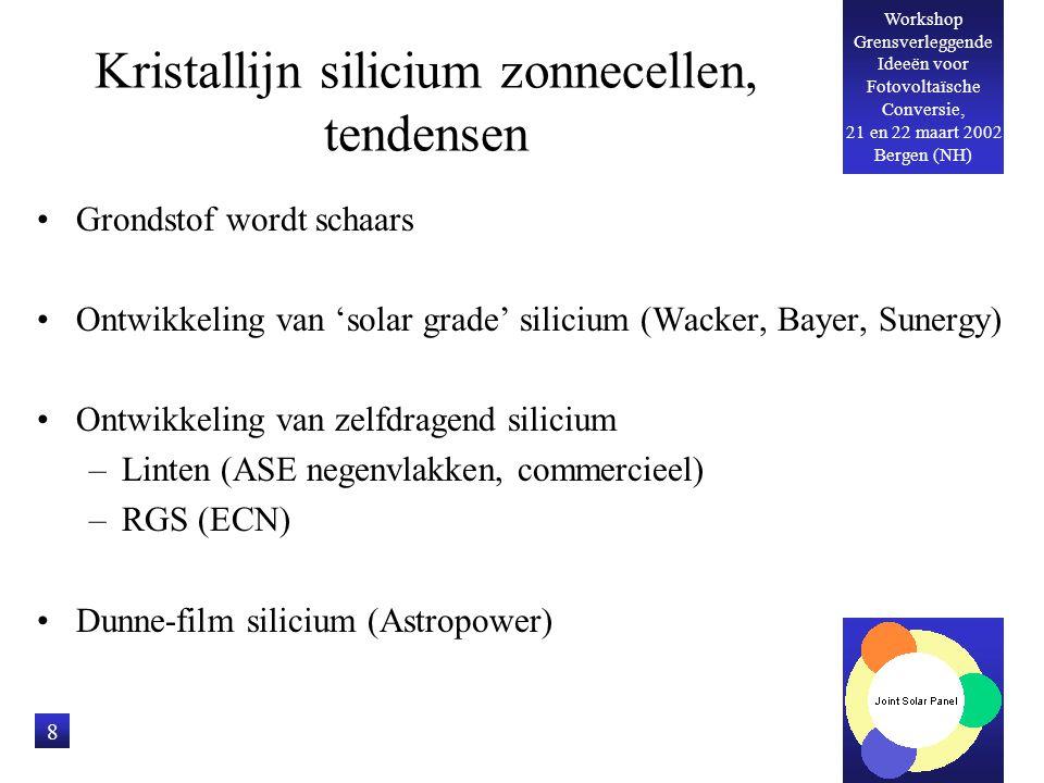 Workshop Grensverleggende Ideeën voor Fotovoltaïsche Conversie, 21 en 22 maart 2002 Bergen (NH) 8 Kristallijn silicium zonnecellen, tendensen Grondsto
