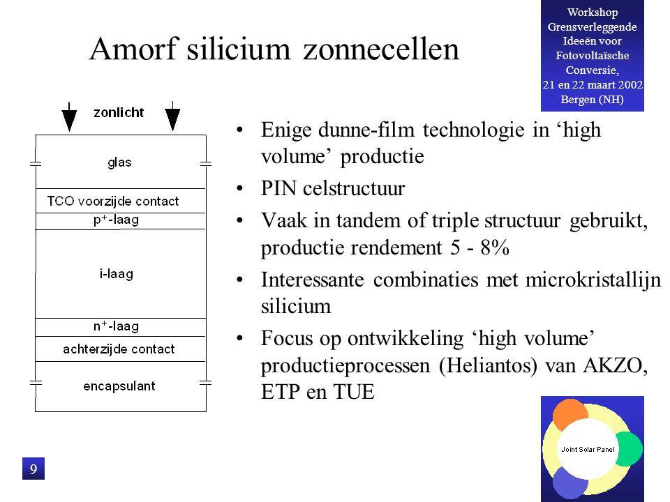 Workshop Grensverleggende Ideeën voor Fotovoltaïsche Conversie, 21 en 22 maart 2002 Bergen (NH) 9 Amorf silicium zonnecellen Enige dunne-film technolo