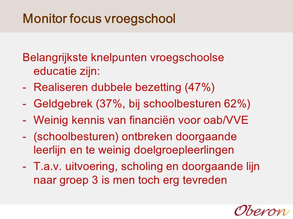 Monitor focus vroegschool Belangrijkste knelpunten vroegschoolse educatie zijn: -Realiseren dubbele bezetting (47%) -Geldgebrek (37%, bij schoolbesturen 62%) -Weinig kennis van financiën voor oab/VVE -(schoolbesturen) ontbreken doorgaande leerlijn en te weinig doelgroepleerlingen -T.a.v.