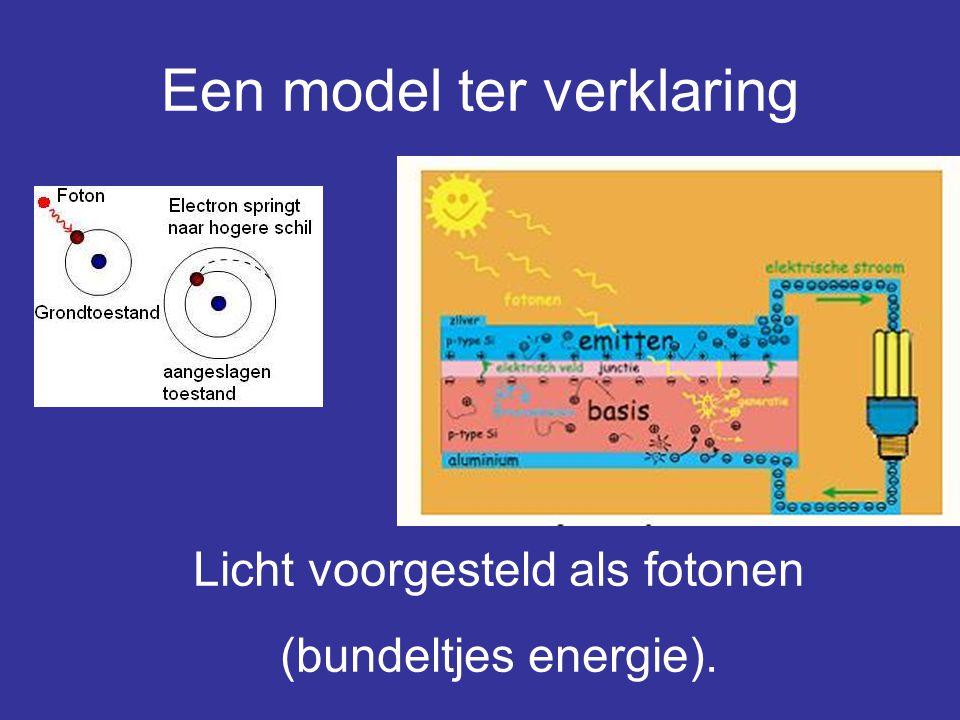 Twee modellen voor licht Licht als golfbeweging Licht als fotonen