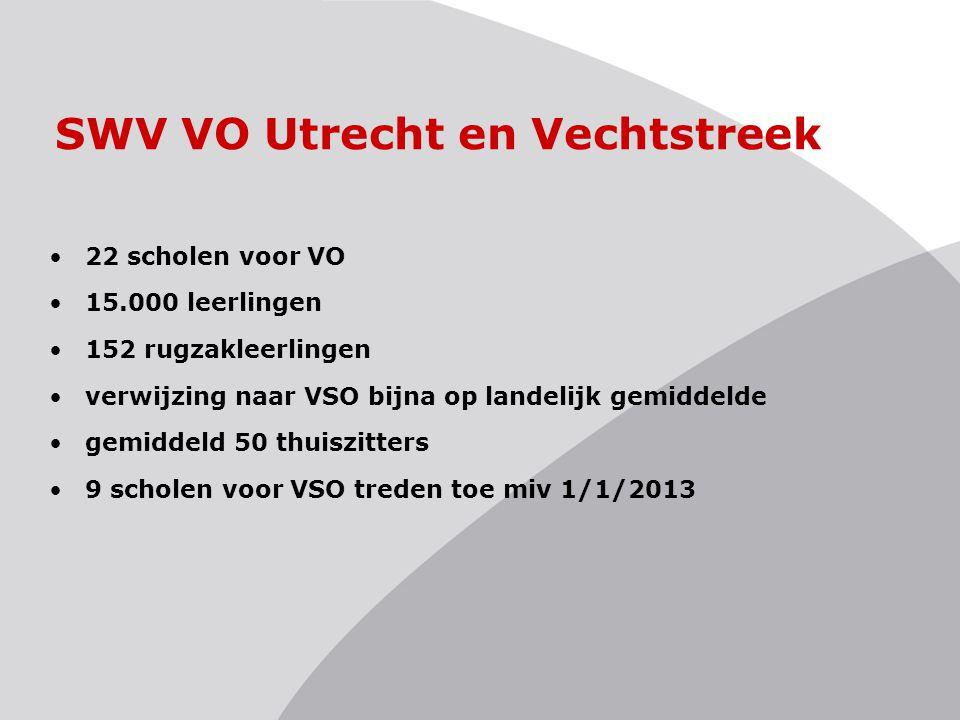 SWV VO Utrecht en Vechtstreek 22 scholen voor VO 15.000 leerlingen 152 rugzakleerlingen verwijzing naar VSO bijna op landelijk gemiddelde gemiddeld 50 thuiszitters 9 scholen voor VSO treden toe miv 1/1/2013