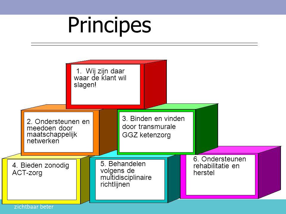 FACT Principes 2.Ondersteunen en meedoen door maatschappelijk netwerken 1.
