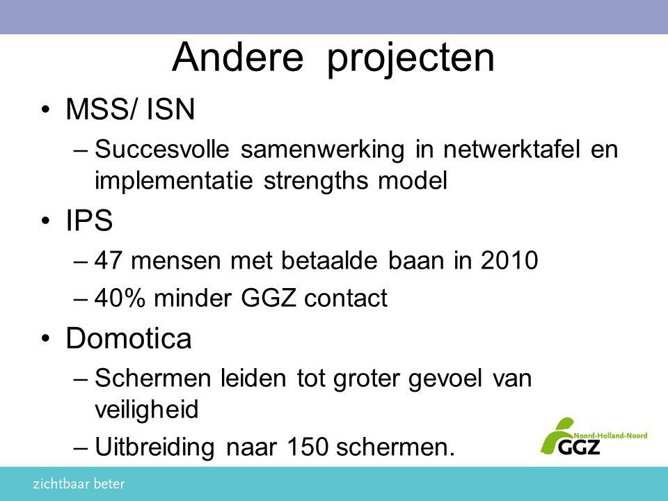 Andere projecten MSS/ ISN –Succesvolle samenwerking in netwerktafel en implementatie strengths model IPS –47 mensen met betaalde baan in 2010 –40% minder GGZ contact Domotica –Schermen leiden tot groter gevoel van veiligheid –Uitbreiding naar 150 schermen.