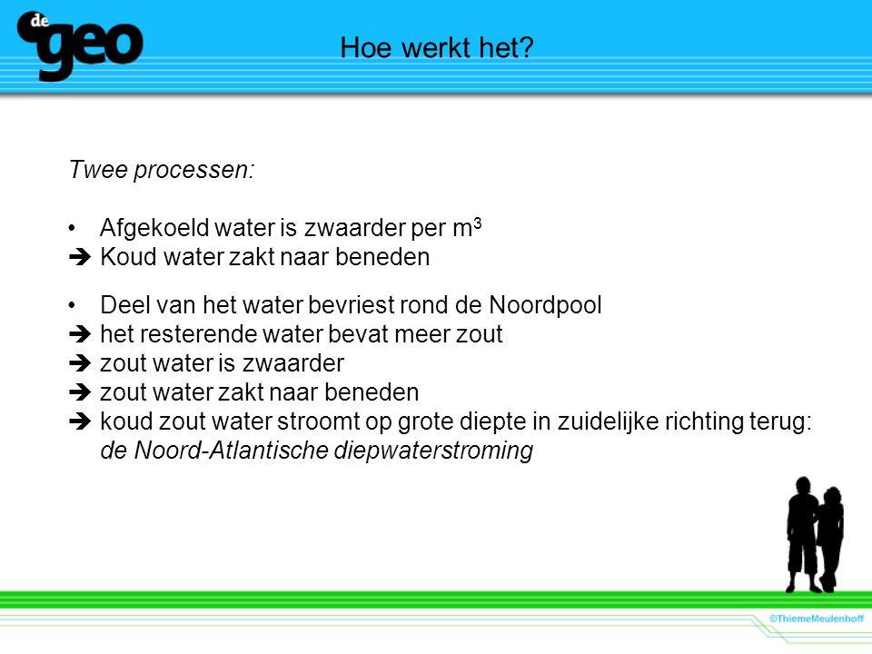 Hoe werkt het? Twee processen: Afgekoeld water is zwaarder per m 3  Koud water zakt naar beneden Deel van het water bevriest rond de Noordpool  het