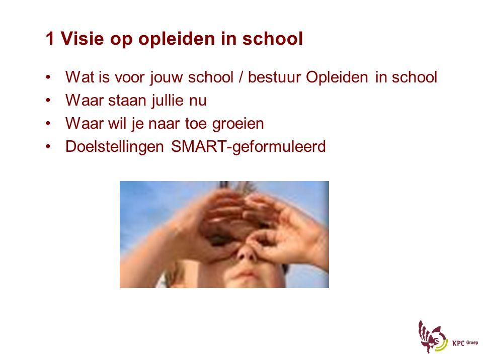 1 Visie op opleiden in school Wat is voor jouw school / bestuur Opleiden in school Waar staan jullie nu Waar wil je naar toe groeien Doelstellingen SM