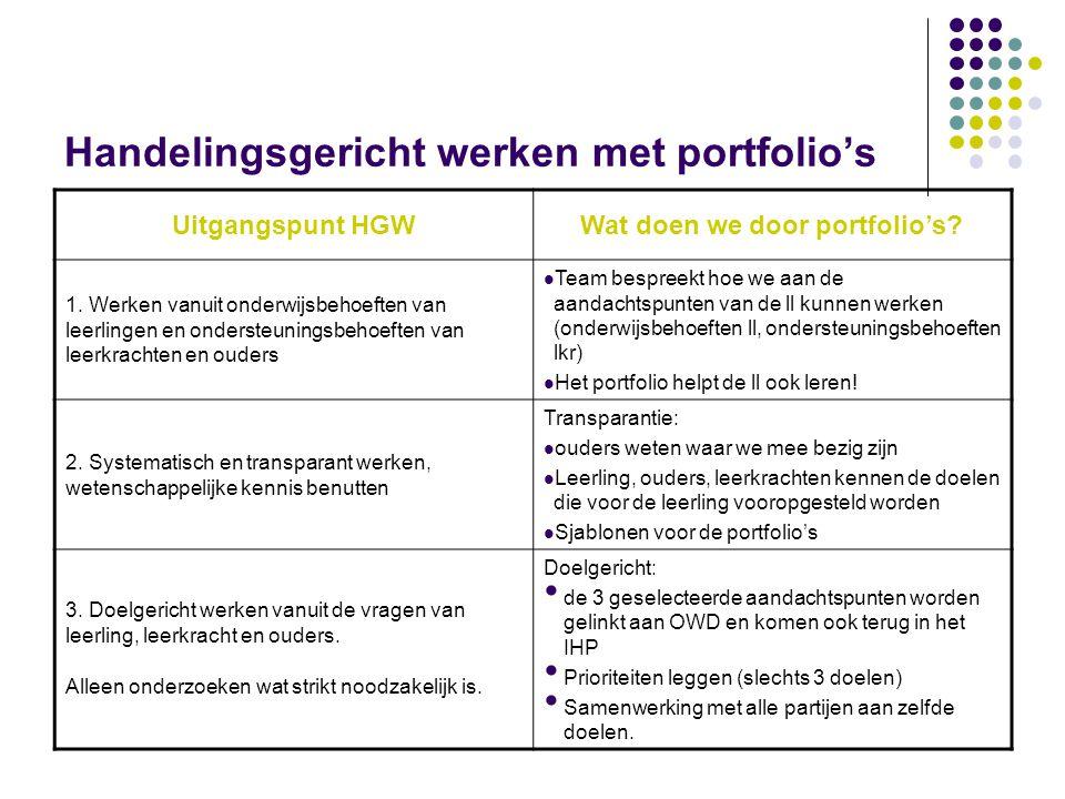 Handelingsgericht werken met portfolio's Uitgangspunt HGWWat doen we door portfolio's? 1. Werken vanuit onderwijsbehoeften van leerlingen en ondersteu