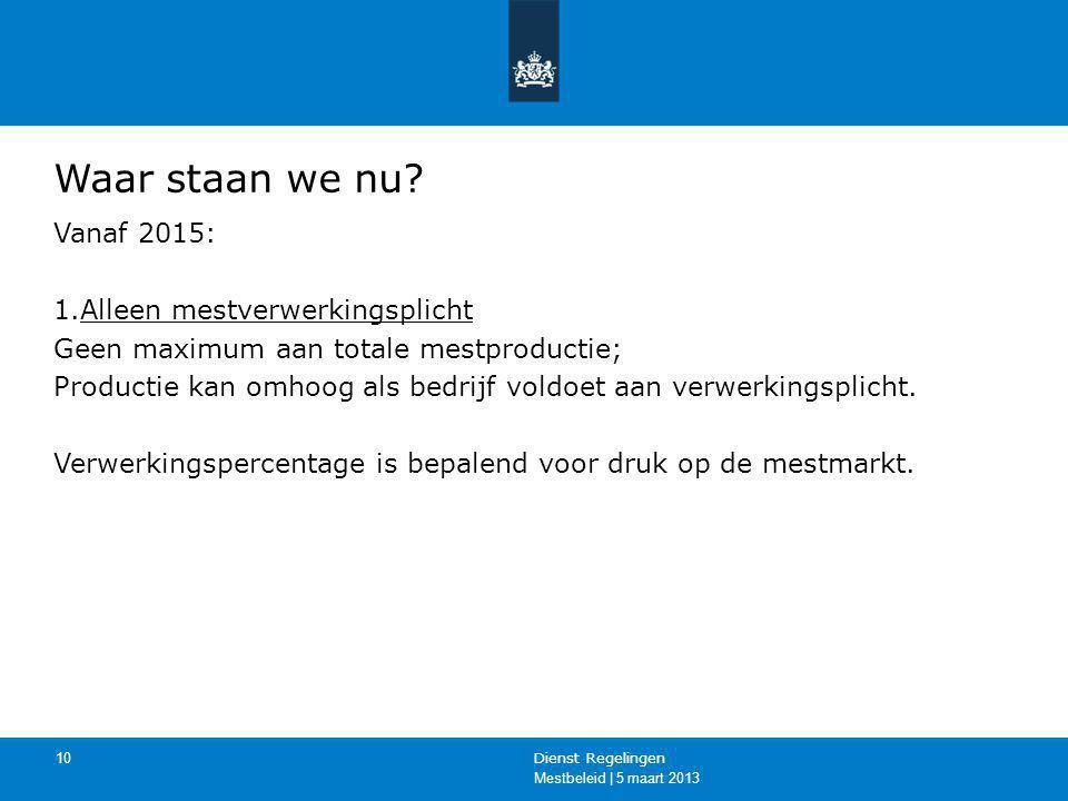 Mestbeleid | 5 maart 2013 Dienst Regelingen 10 Waar staan we nu? Vanaf 2015: 1.Alleen mestverwerkingsplicht Geen maximum aan totale mestproductie; Pro