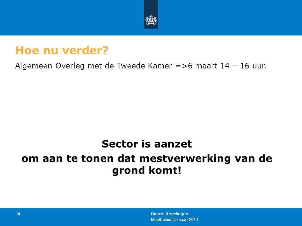 Mestbeleid | 5 maart 2013 Dienst Regelingen 14 Hoe nu verder? Algemeen Overleg met de Tweede Kamer =>6 maart 14 – 16 uur. Sector is aanzet om aan te t
