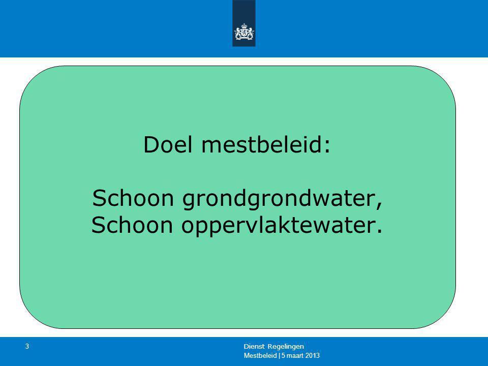 Mestbeleid | 5 maart 2013 Dienst Regelingen 3 Doel mestbeleid: Schoon grondgrondwater, Schoon oppervlaktewater.