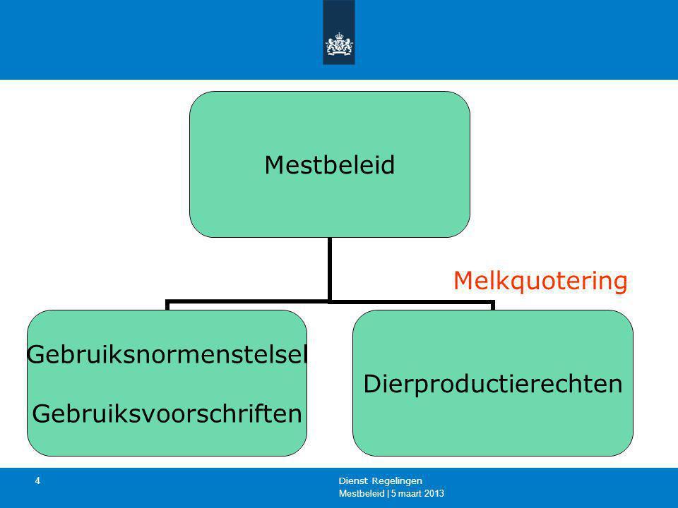 Mestbeleid | 5 maart 2013 Dienst Regelingen 4 Mestbeleid Gebruiksnormenstelsel Gebruiksvoorschriften Dierproductierechten Melkquotering