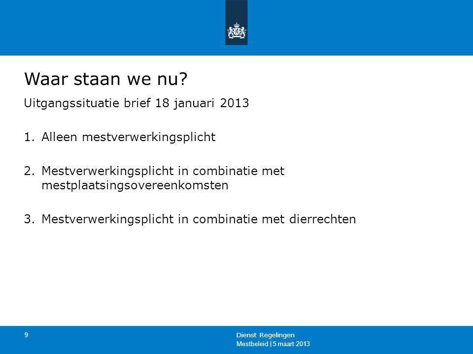 Mestbeleid | 5 maart 2013 Dienst Regelingen 9 Waar staan we nu? Uitgangssituatie brief 18 januari 2013 1.Alleen mestverwerkingsplicht 2.Mestverwerking