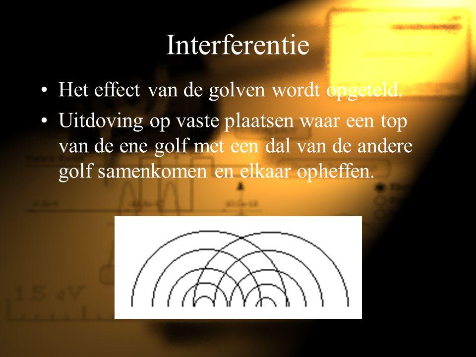 Interferentie Het effect van de golven wordt opgeteld. Uitdoving op vaste plaatsen waar een top van de ene golf met een dal van de andere golf samenko