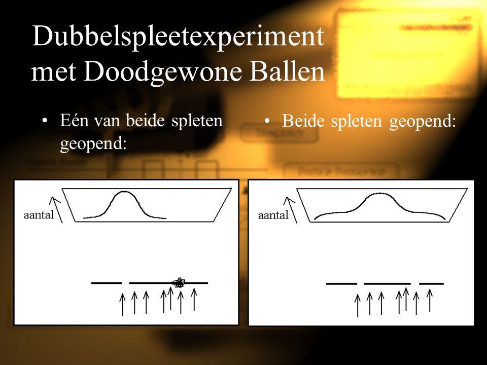 Dubbelspleetexperiment met Doodgewone Ballen Eén van beide spleten geopend: Beide spleten geopend: