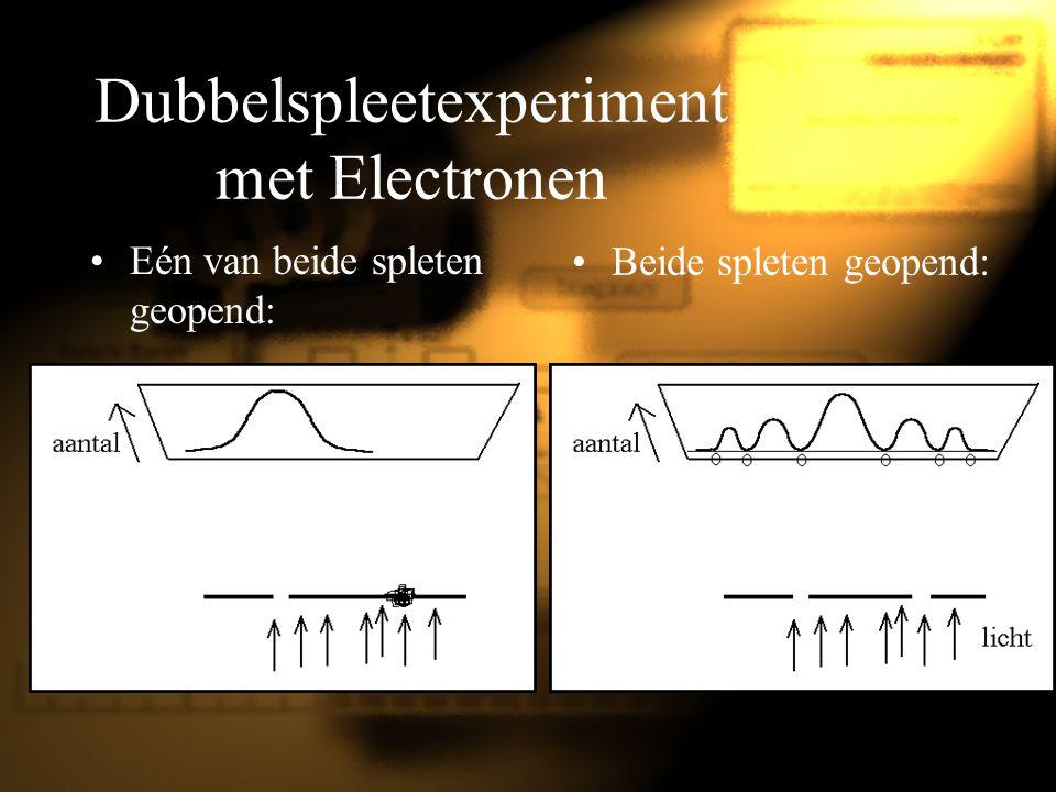 Dubbelspleetexperiment met Electronen Eén van beide spleten geopend: Beide spleten geopend: