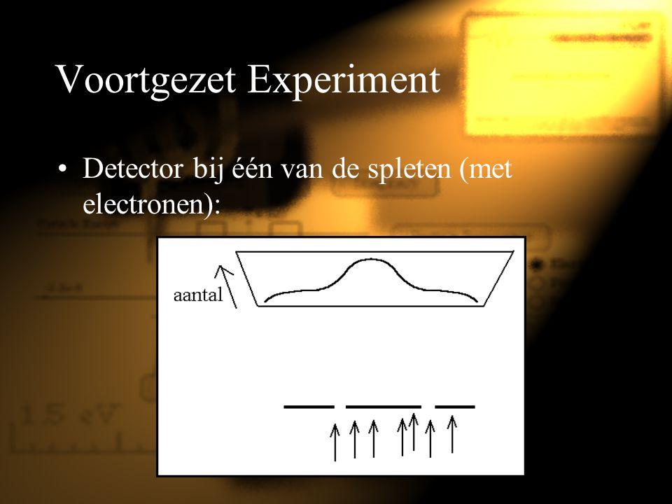Voortgezet Experiment Detector bij één van de spleten (met electronen):