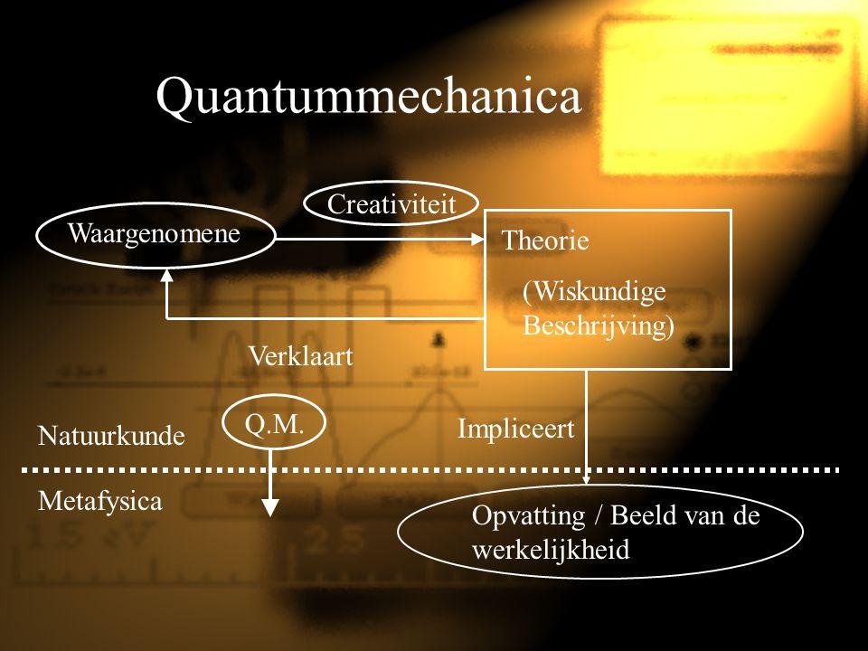 Quantummechanica Waargenomene Theorie Verklaart Impliceert (Wiskundige Beschrijving) Creativiteit Opvatting / Beeld van de werkelijkheid Natuurkunde M