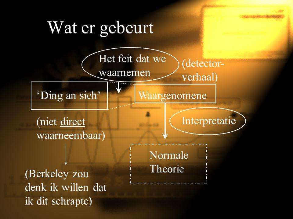 Wat er gebeurt Het feit dat we waarnemen 'Ding an sich' (niet direct waarneembaar) Waargenomene Interpretatie Normale Theorie (detector- verhaal) (Ber