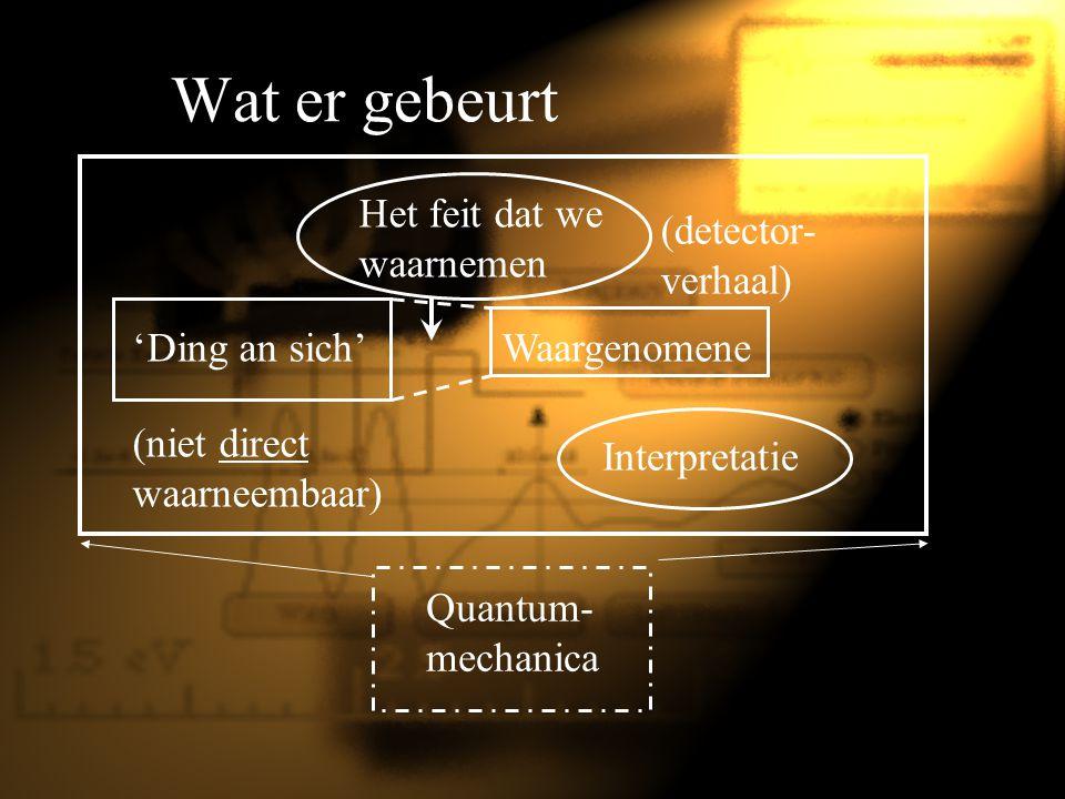 Het feit dat we waarnemen 'Ding an sich' (niet direct waarneembaar) Waargenomene Interpretatie (detector- verhaal) Quantum- mechanica Wat er gebeurt